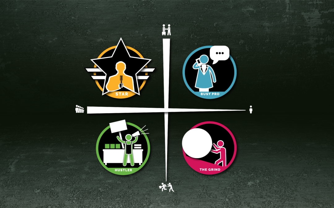 Recruiting Quadrant